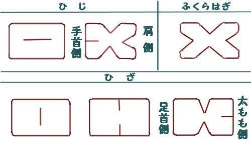 湿布薬の切り込み方法02 - コピー