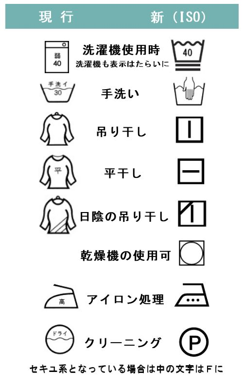 洗濯表示の変更
