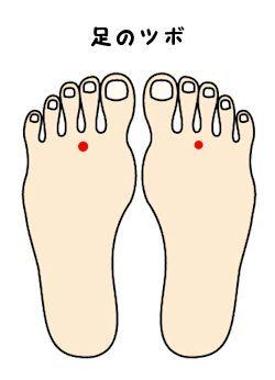 足の甲のツボ - コピー