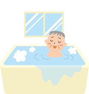 入浴事故ヒートショック03 - コピー