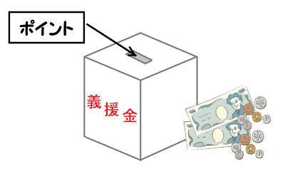 ポイント支援金義援金03 - コピー